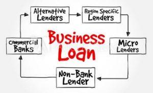 Alternative Debt Financing